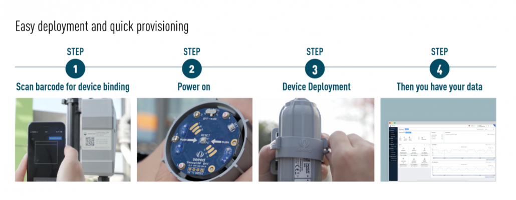 4 steps to set up SenseCAP