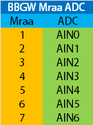 ADC_IN