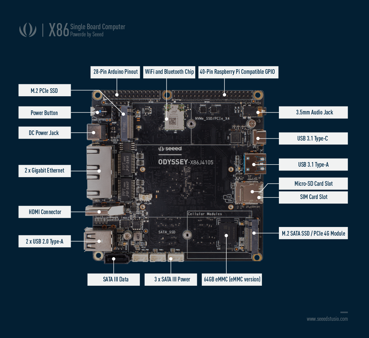 X86-hardware-overview