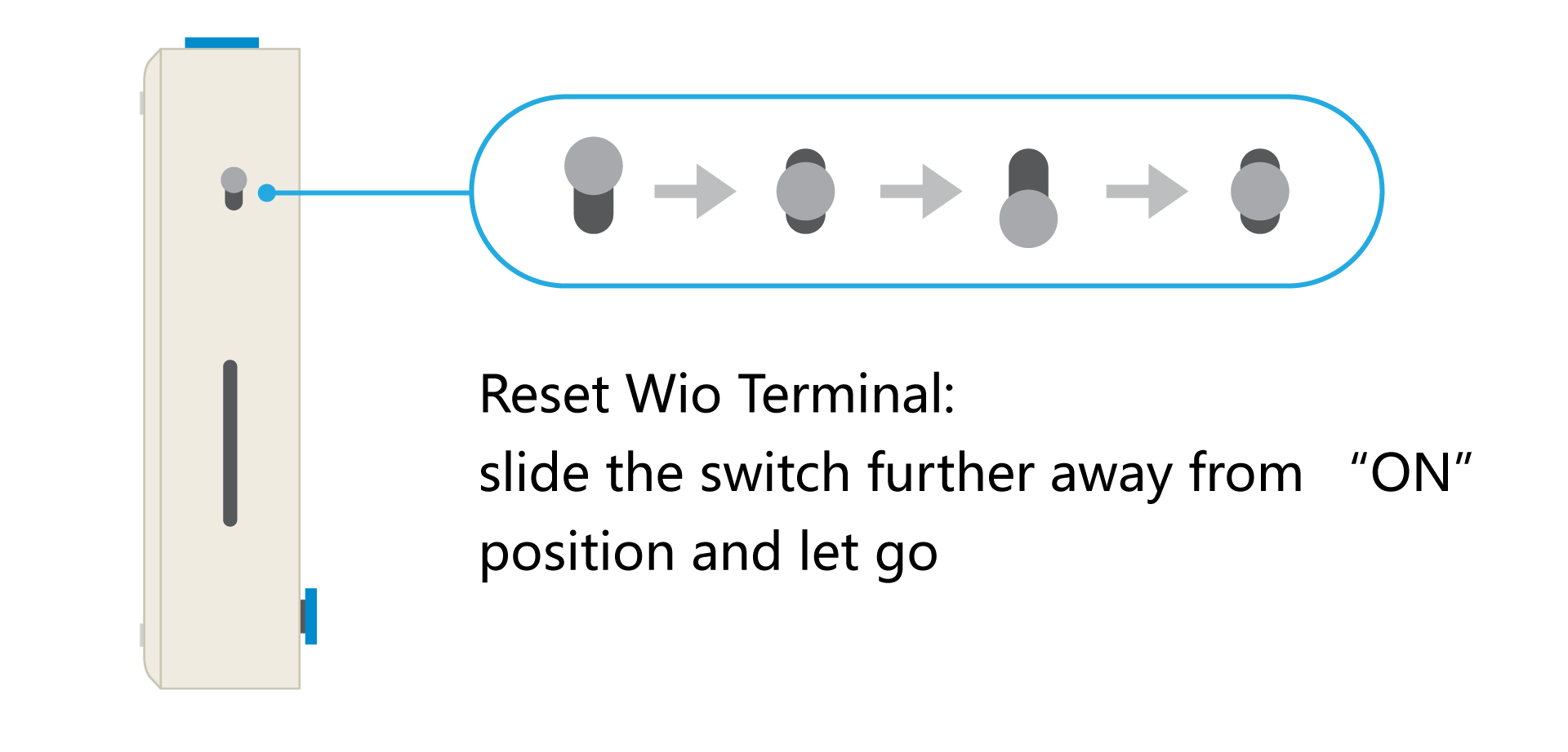 Get Started With Wio Terminal Seeed Wiki